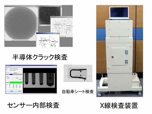 X線カメラを使用した検査装置