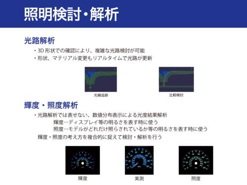 光学設計イメージ