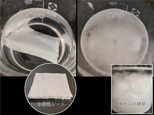 水解性シートと攪拌後の状態