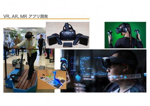 VR,AR,MRアプリ開発